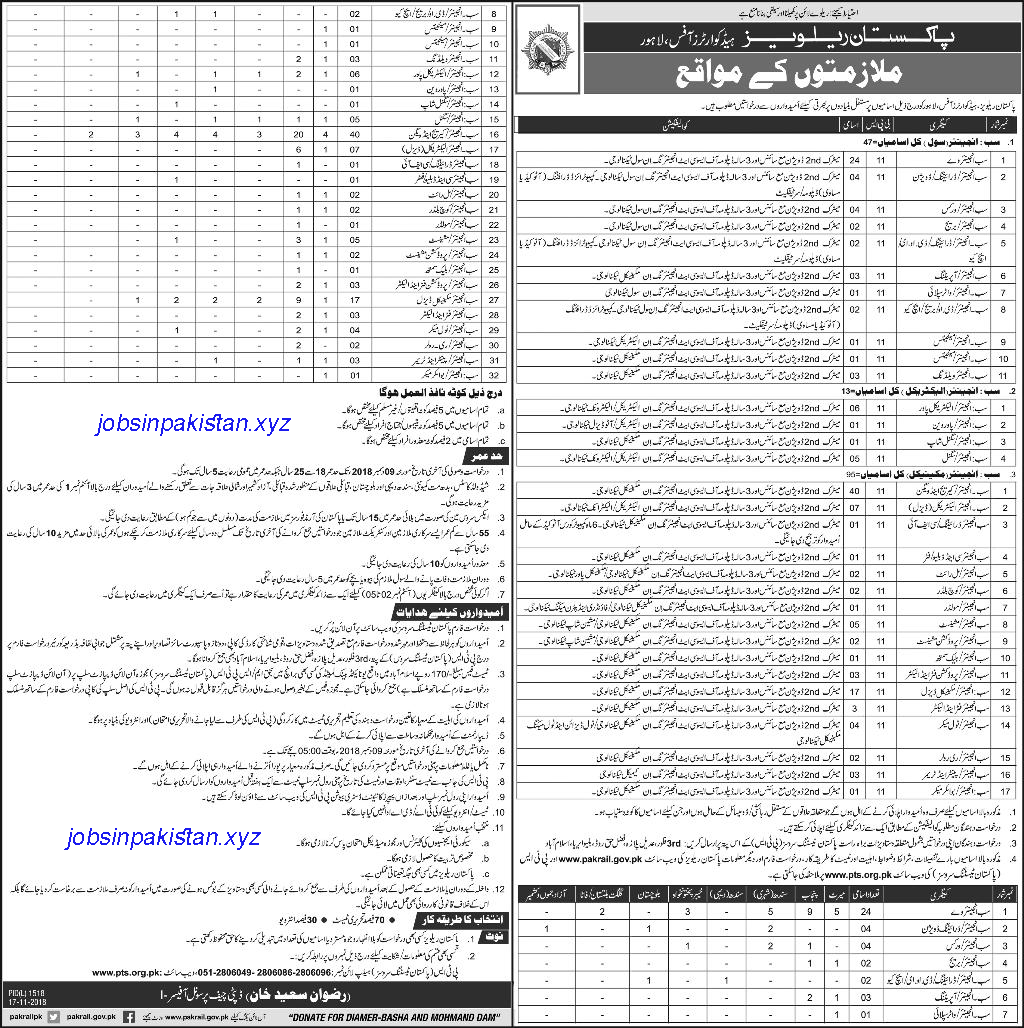 Advertisement for Pakistan Railway Jobs 2018