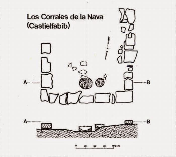 necropolis-corrales-nava-castielfabib
