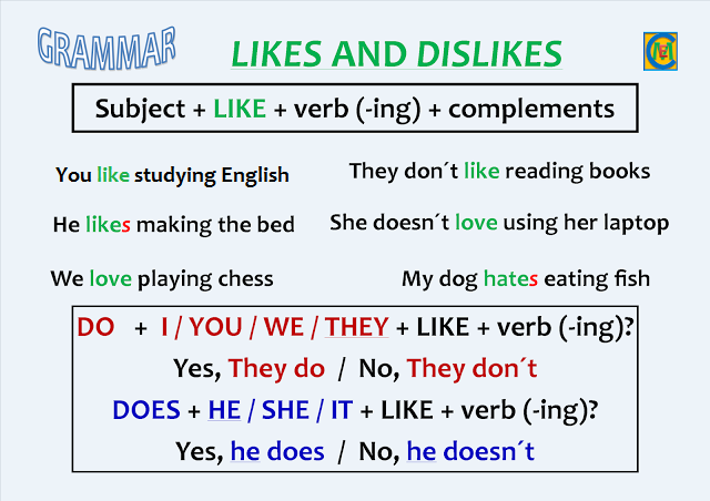 indian likes and dislikes in a relationship