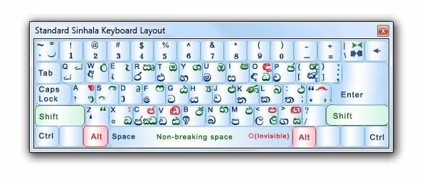 Download Sinhala Fonts Pack Windows 7 Free Download - toppbliss