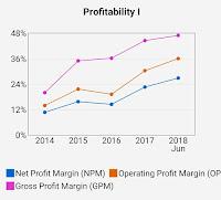 Analisa saham MBAP, valuasi murah dividen yield sangat  tinggi