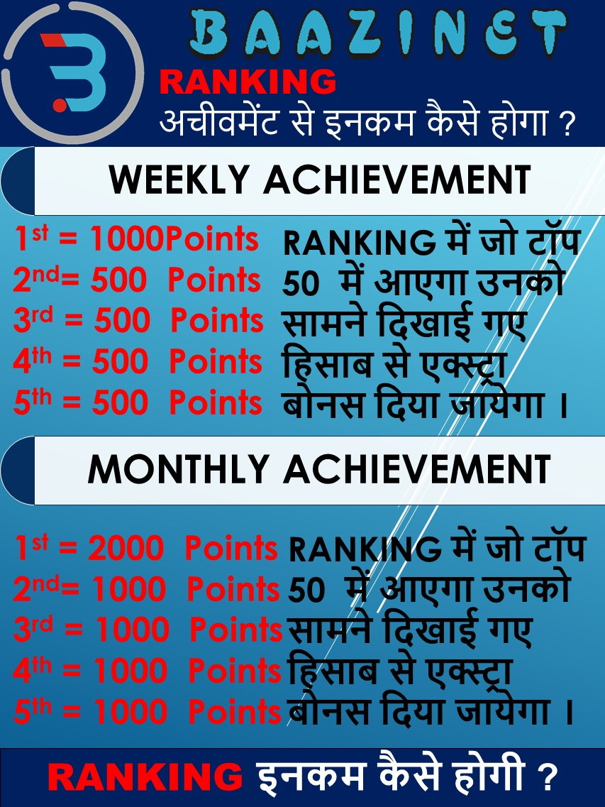 how to earn money by baazinet app baazinet app se paise kaise kamaye