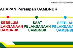 Persiapan UAMBN-BK Madrasah Tahun 2019