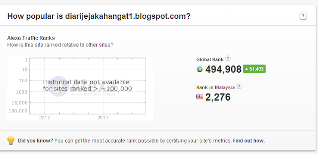 Ranking Alexa Blog DJH : 29.9.2013