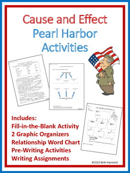 pearl harbor cause and effect essay Attack on pearl harbor essay  persuasive essay layout the cause and effect of global warming essay british history essay topics 5 paragraph essay outline worksheet category.