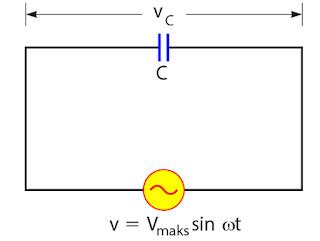 gambar rangkaian kapasitor dalam Rangkaian Arus AC