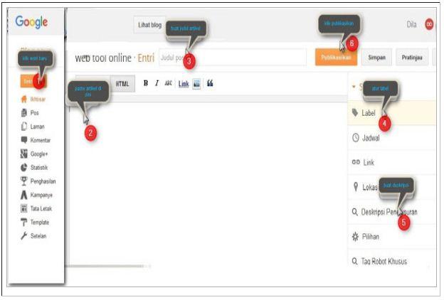 2 Cara Ampuh Ngeblog Tanpa Koneksi Internet