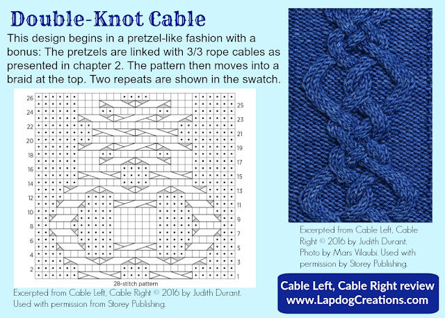 Double-Knot Cable knitting pattern