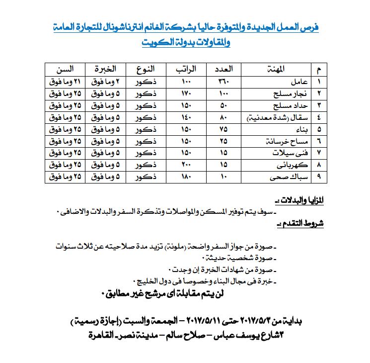 وظائف خالية فى القوى العامله فى الكويت 2018