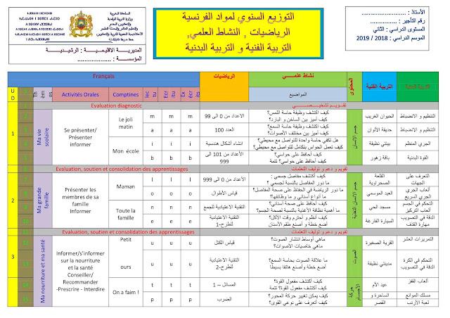 التوزيع السنوي للمستوى الثاني: الفرنسية، الرياضيات، النشاط العلمي، التربية البدنية