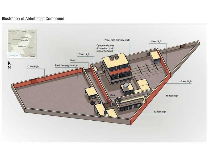 Diagram of OBL compound in Abbottabad, raided by US Navy SEALs May 2, 2011