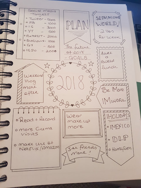 2018 plans, hopes and aims