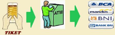 Novia Sundari Pemilik Rekening Deposit Kios Pulsa. Jangan Sampai Salah Kirim!