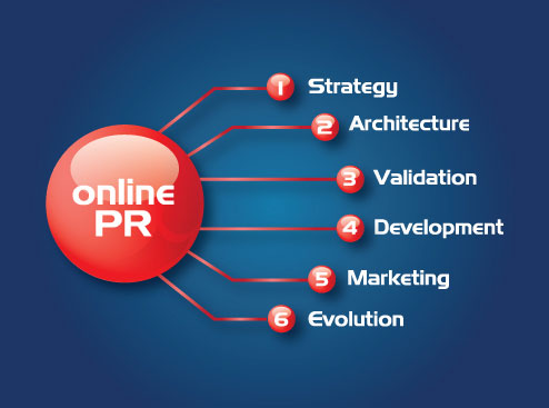 Online yakni kegiatan hubungan masyarakat atau Public Relations  Contoh Pelaksanaan Humas Online