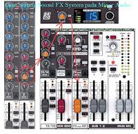 Setting Sound System