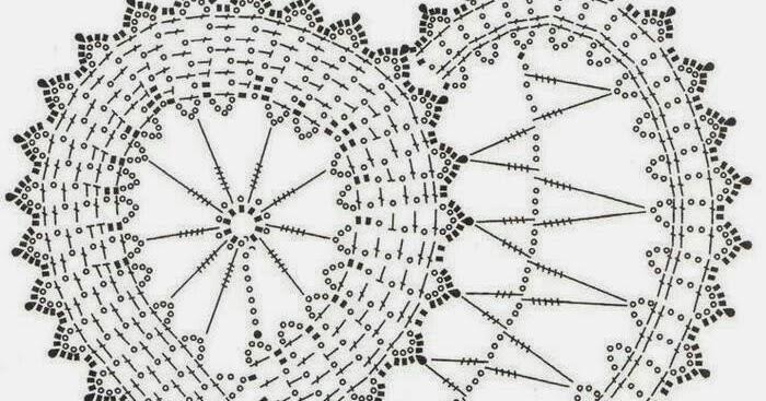 Solo esquemas y diseños de crochet: UN CORAZON MAS PARA LA