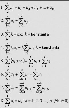 Contoh Soal Matematika Notasi Sigma Kelas 11