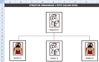 adh-excel.com Struktur Organisasi Shape dengan foto