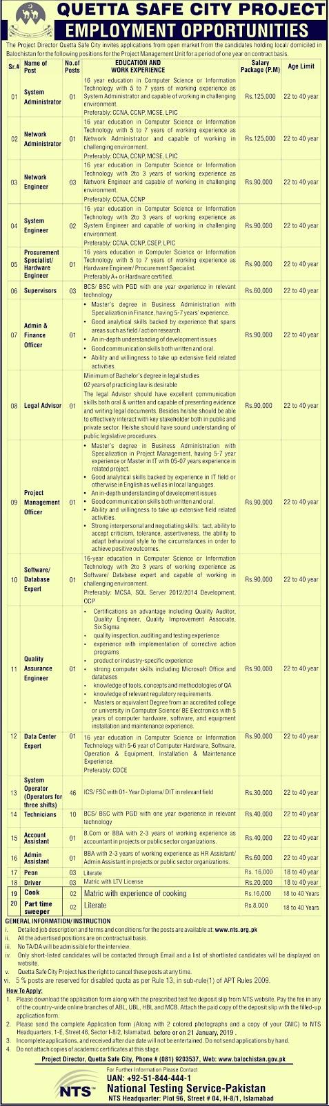 Quetta Safe City Project Balochistan jobs 2019 | 85 New Vacancies