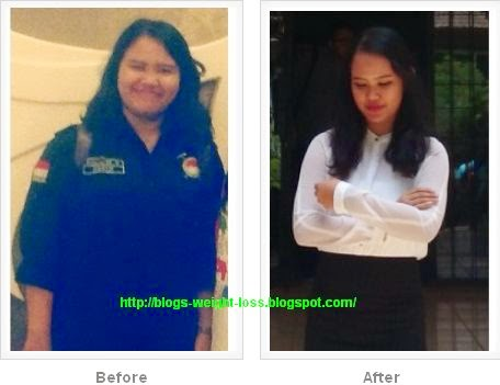 Weight loss after ibs