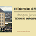 10 Universitas di Malang dengan Jurusan Teknik Informatika