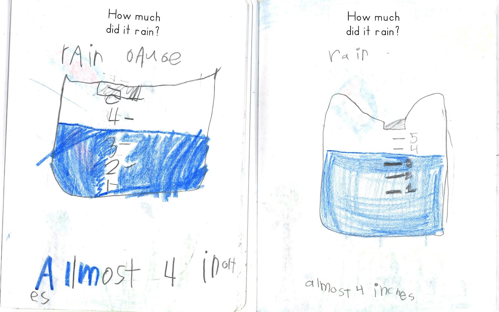 A Place Called Kindergarten Science Notebook Week
