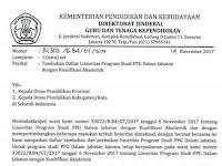 Tambahan Dan Perbaikan list Linieritas Program Studi PPG Pada Kualifikasi Akademik