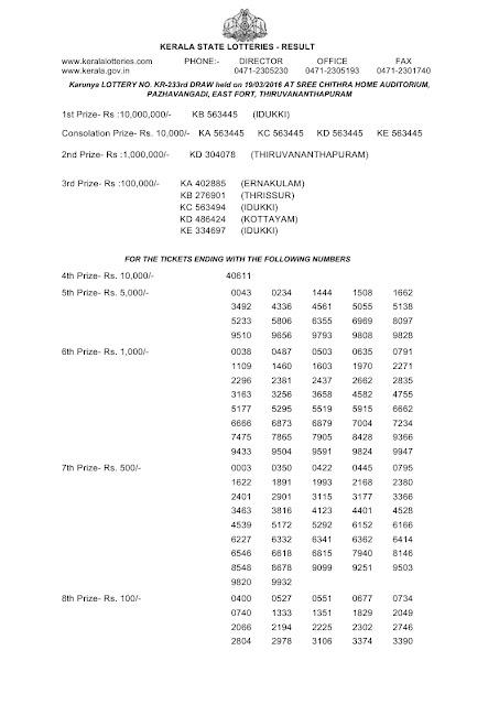Official result of Kerala lottery Karunya_KR-233