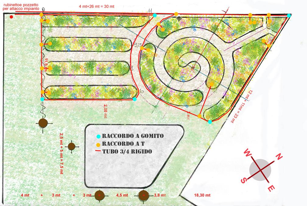 Ortobello road la spirale sinergica il progetto for Disegnare un progetto