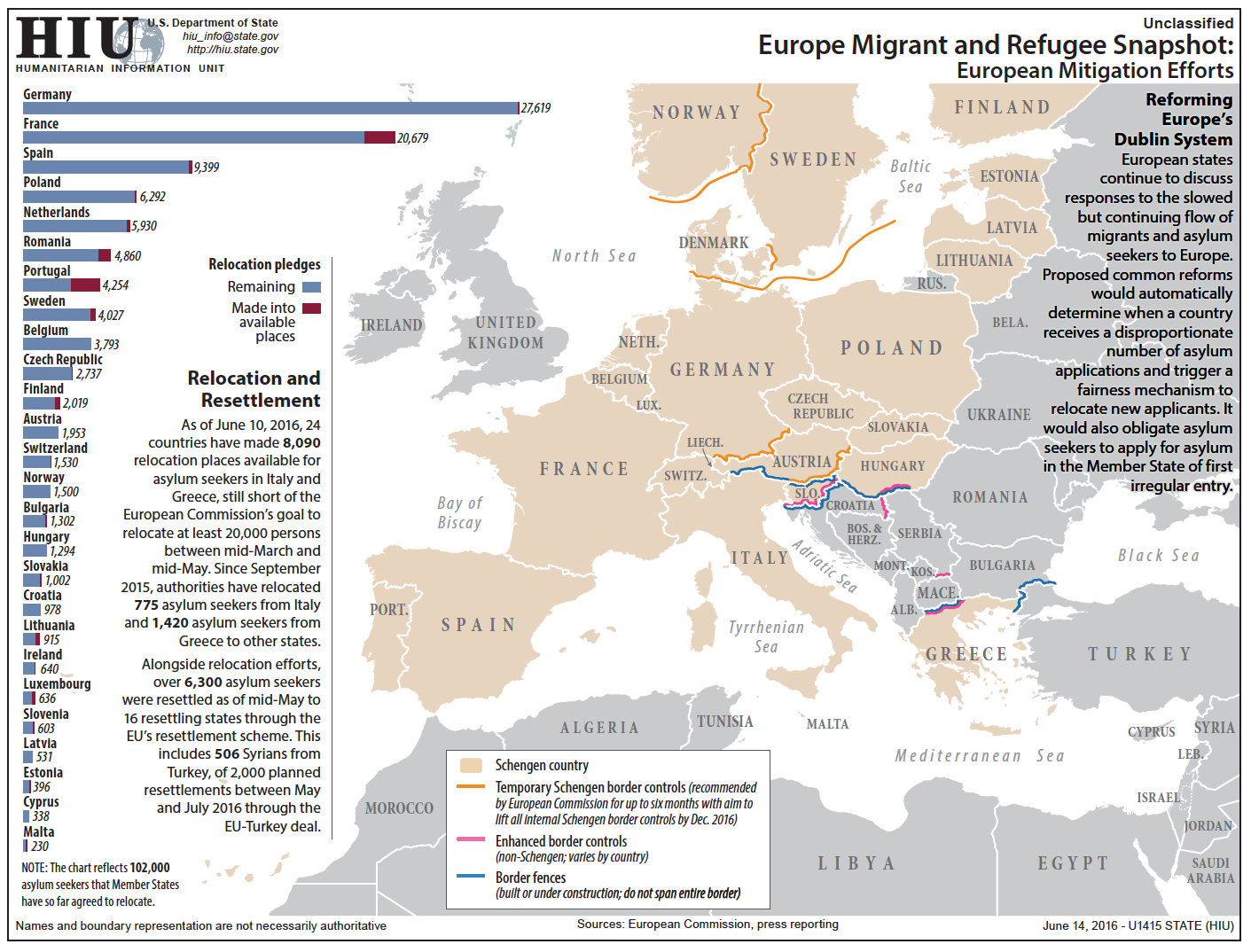 migration in eu member states essay Contrary to popular belief, migration from muslim countries is one reason why europe is becoming more secular, not less.
