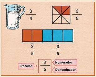 http://www.aplicaciones.info/decimales/fraccion.htm