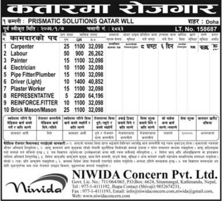 Jobs For Nepali In Qatar,  Salary -Rs.64,196/
