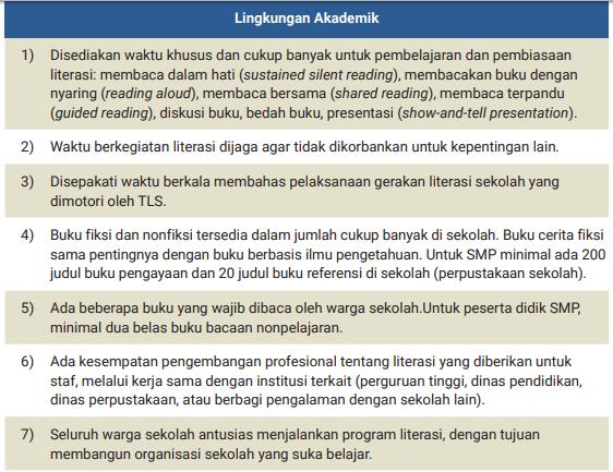 Sk Literasi Sekolah Doc Untuk Sd Smp Sma Dan Smk Info Pendidikan Terbaru