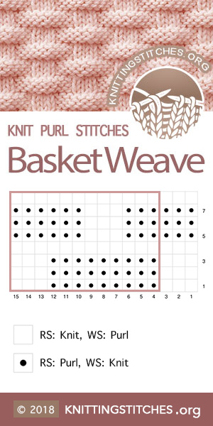 KnittingStitches.org — Basketweave Chart | Knitting Stitch Patterns #knitpurl #knitting #easytoknit