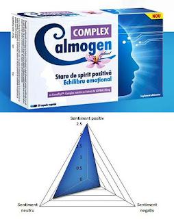 pareri forum calmogen plant cu sofran pentru echilibru emotional