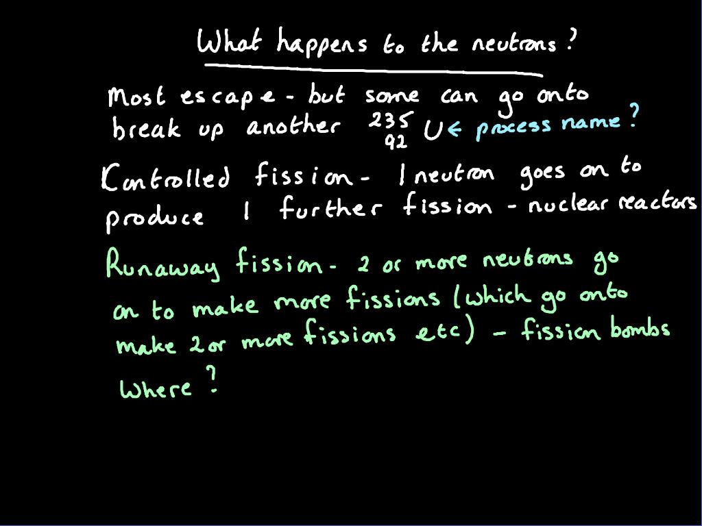 Gcse Physics Nuclear Fission
