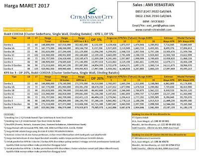 Harga Cordia Citra Indah City Maret 2017