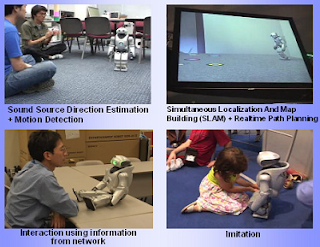 Robotika, Pengertian dan Sejarah Robotik