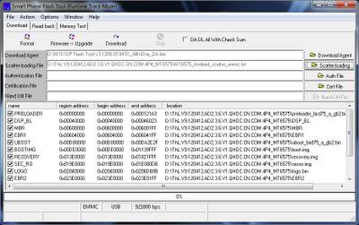 SP Flash Tools - MediaTek MTK Flashing Guide