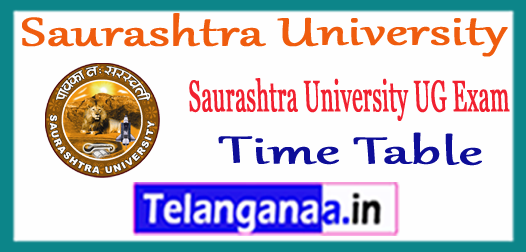 Saurashtra University FY SY TY Time Table 2018