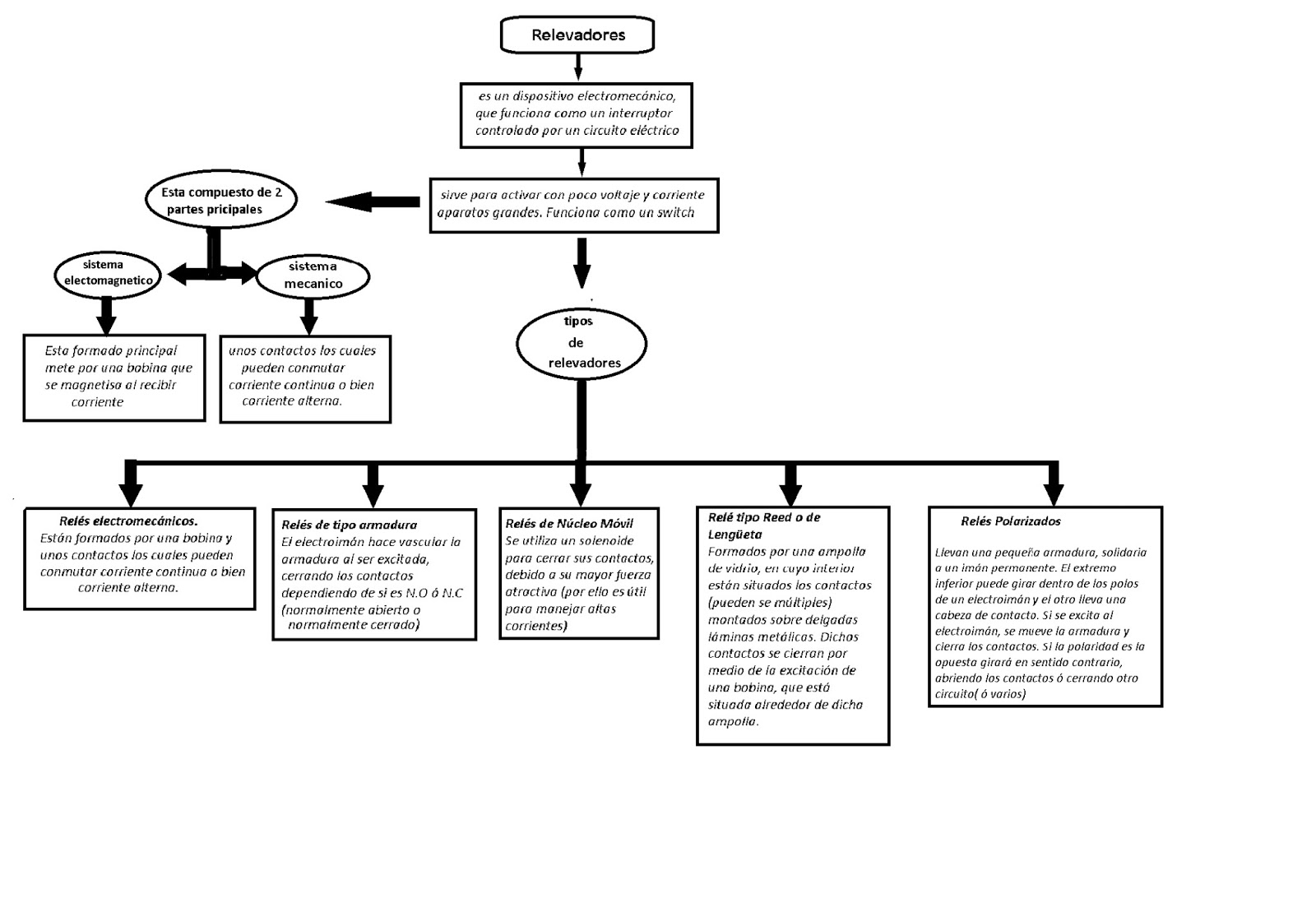 medium resolution of controlado de video juego auto electrical wiring diagram version namesingleledschematicjpg views12 size106 kb id837