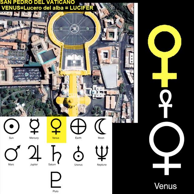 Resultado de imagen para simbolo feminismo venus reina del cielo vaticano