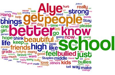 Jenis – Jenis Kata Dalam Bahasa Inggris ( Parts of Speech )