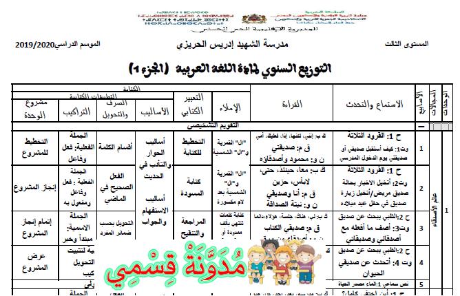 التوزيع السنوي لمادة اللغة العربية للمستوى الثالث وفق المنهاج المنقح 2020