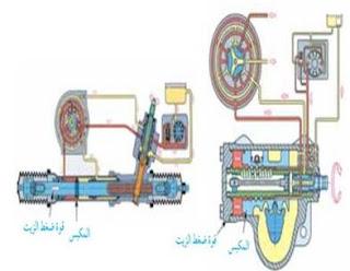 ميكانيكا السيارات pdf