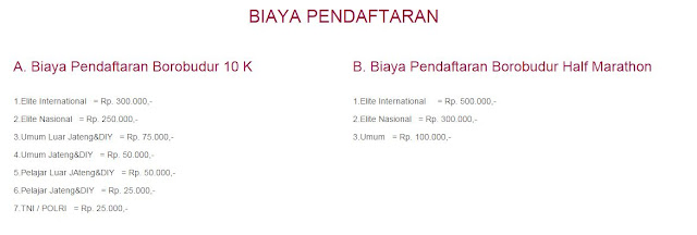Biaya pendaftaran Borobudur 10 K & 21 K 2015