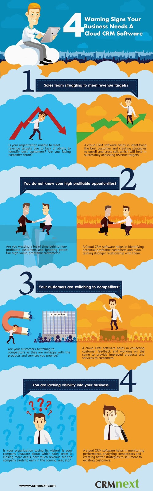 4 Warning Signs Your Business Needs A Cloud CRM Solution