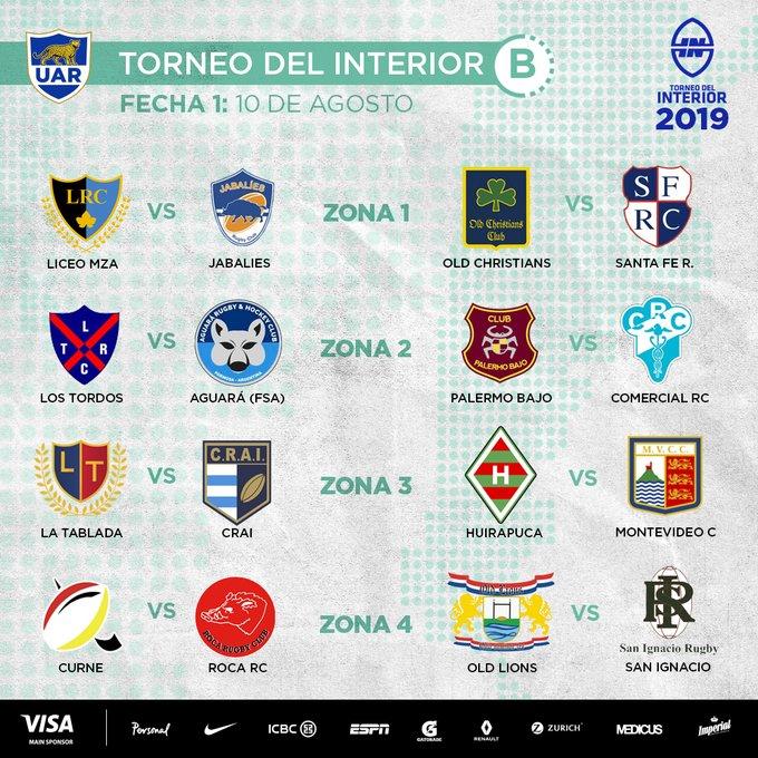 Torneo del Interior B 2019