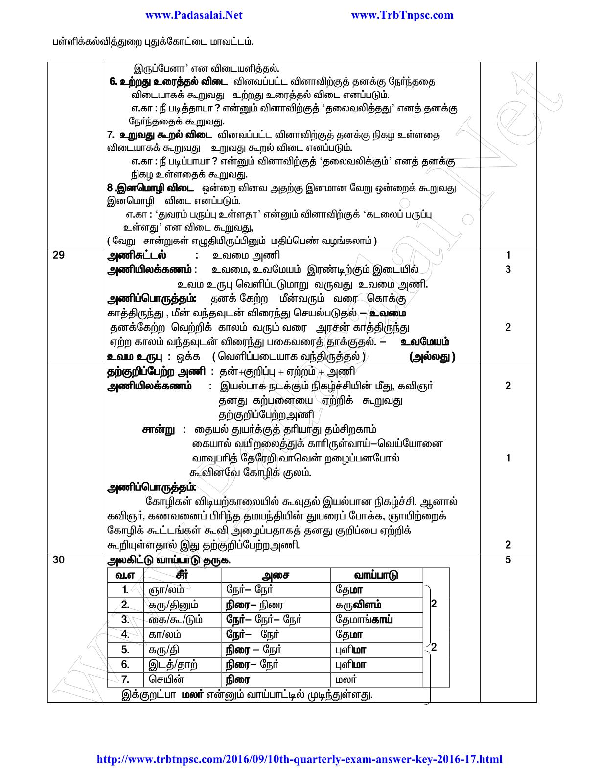 SSLC Quarterly Exam Key Answer 2016-17 for Tamil Paper 2 ~ Padasalai