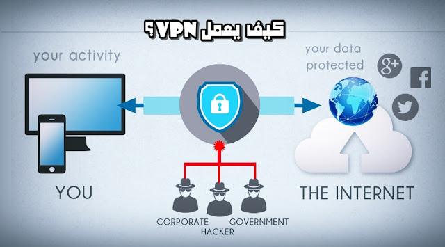 كيف-يعمل-الفي-بي-إن-VPN